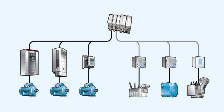 Choose Electrical SCADA System