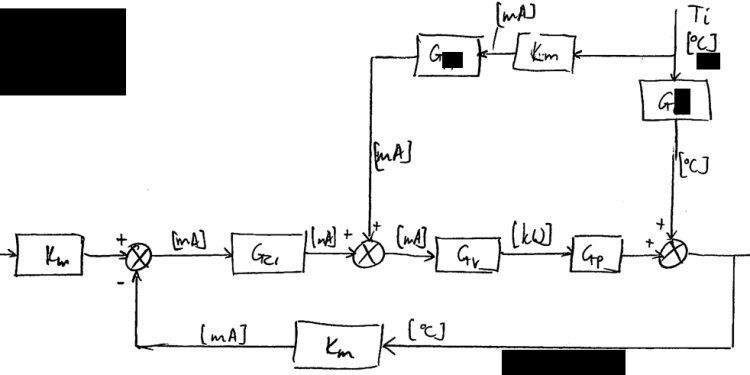 Figures/process-control/