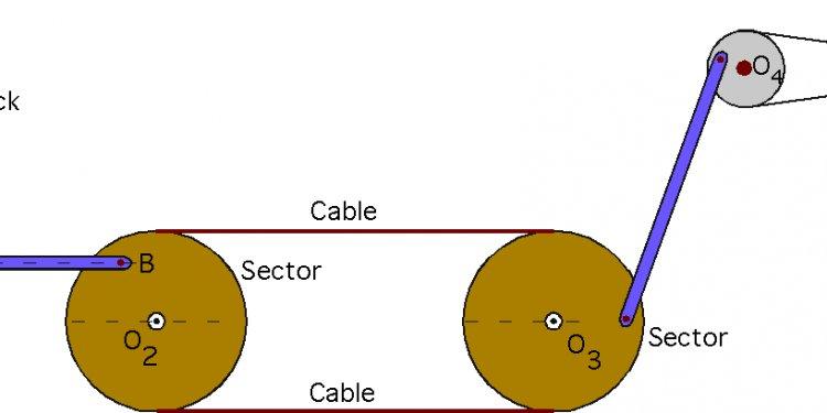Cable System - Description