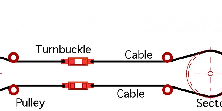 Figure 2 Reversible Flight
