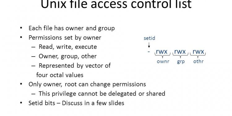 John Mitchell Unix file access