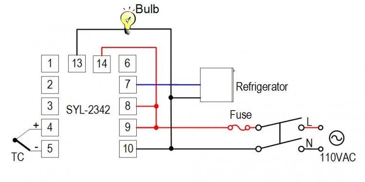 2) Parameter setting