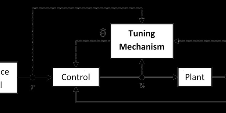 ECE 515: Control Systems