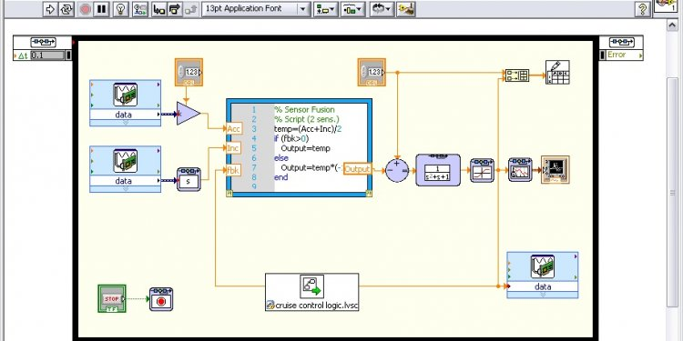 The LabVIEW Control Design and