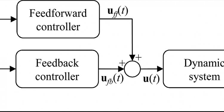 Feedforward control system example