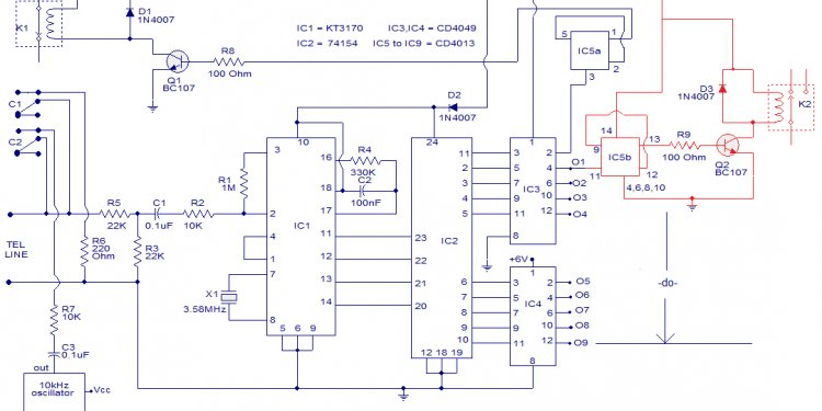 DTMF remote control system