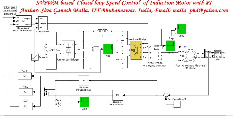 What is closed loop control?