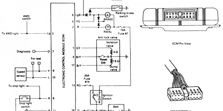 Engine Emission Control Systems