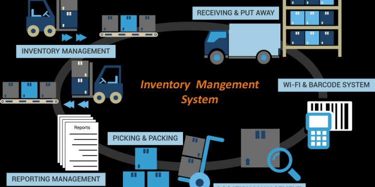 Mobility inventory control Accountability system