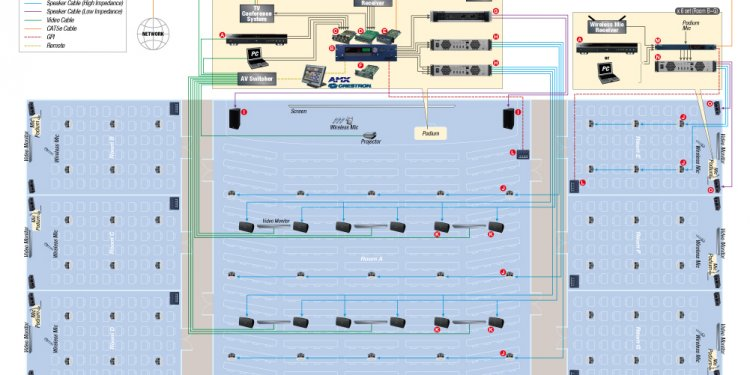 Control Systems Video lectures