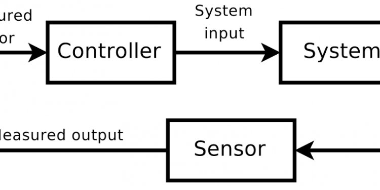Closed loop control system definition