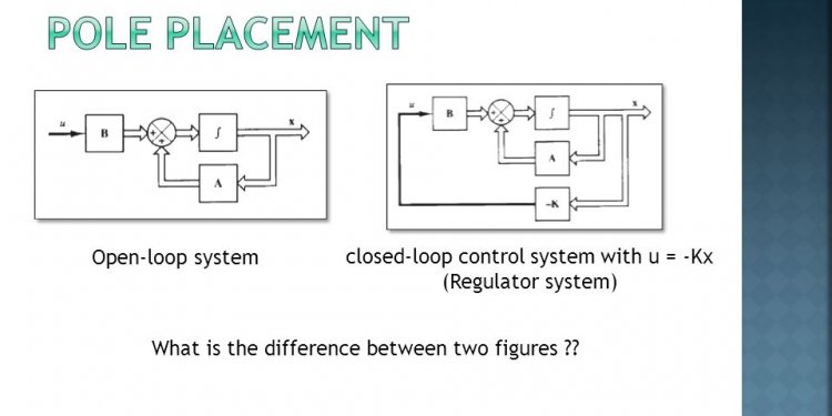 Define open loop system