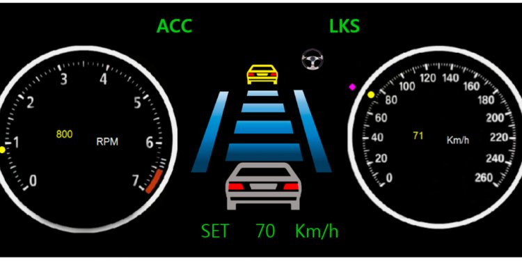 Adaptive Cruise control Systems