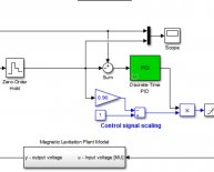Closed loop control system project