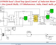 Closed loop controller