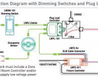 Lighting control panel systems