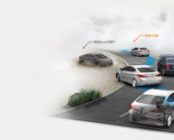 Vehicle Stability control system